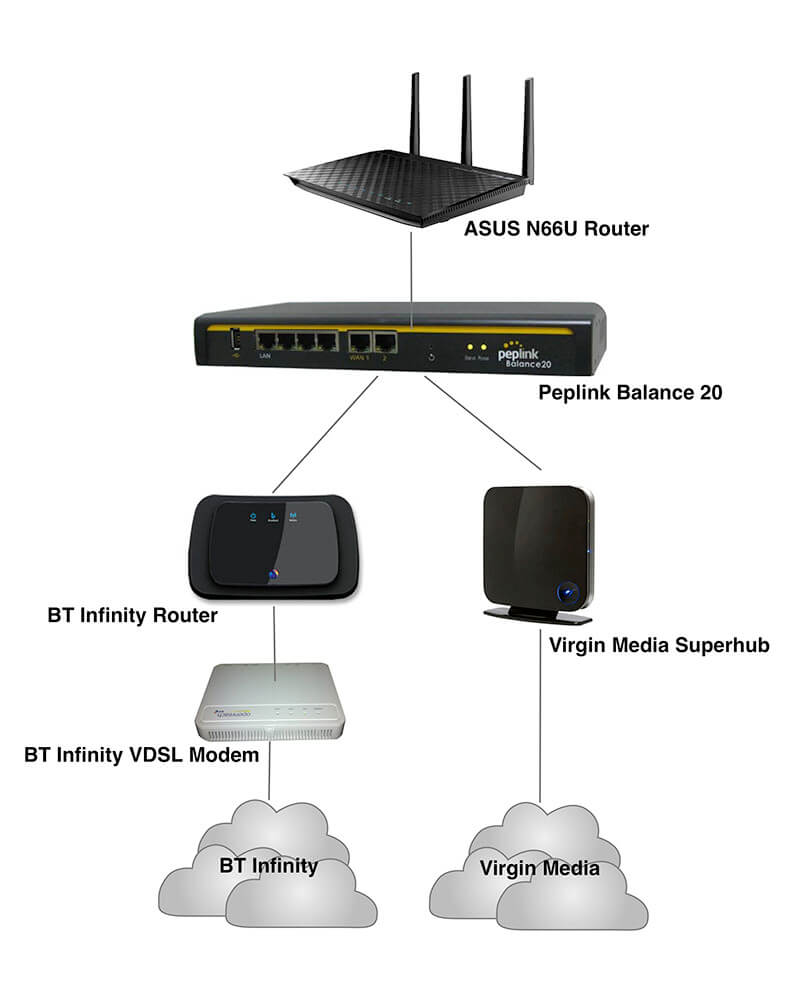 Apple Tv Wiring Diagram Free For You Setup Get Image About Hookup
